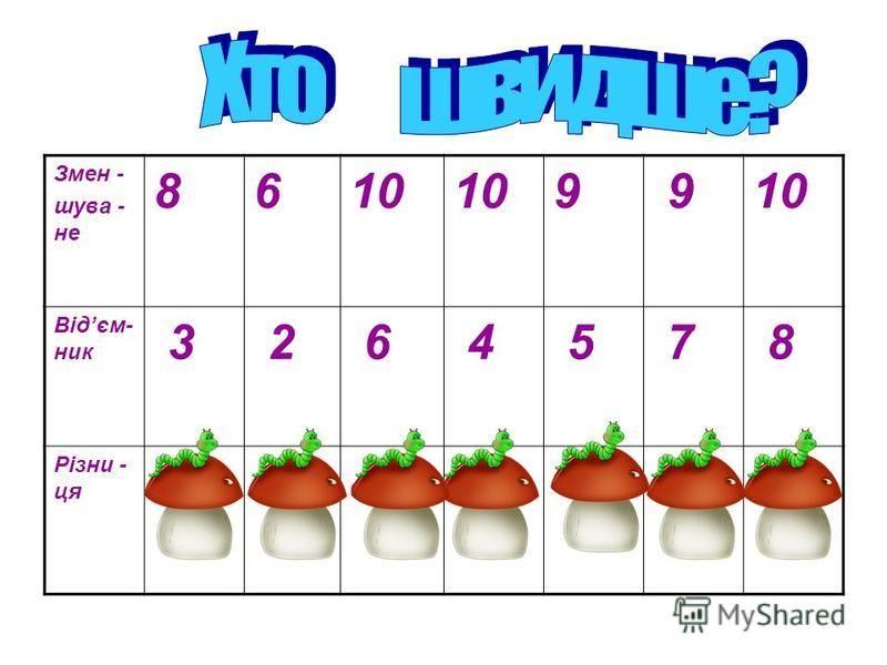 Змен - шуба - не 8610 9 9 Відєм- ник 3 2 6 4 5 7 8 Різни - ся 5 44 6 4 2 2