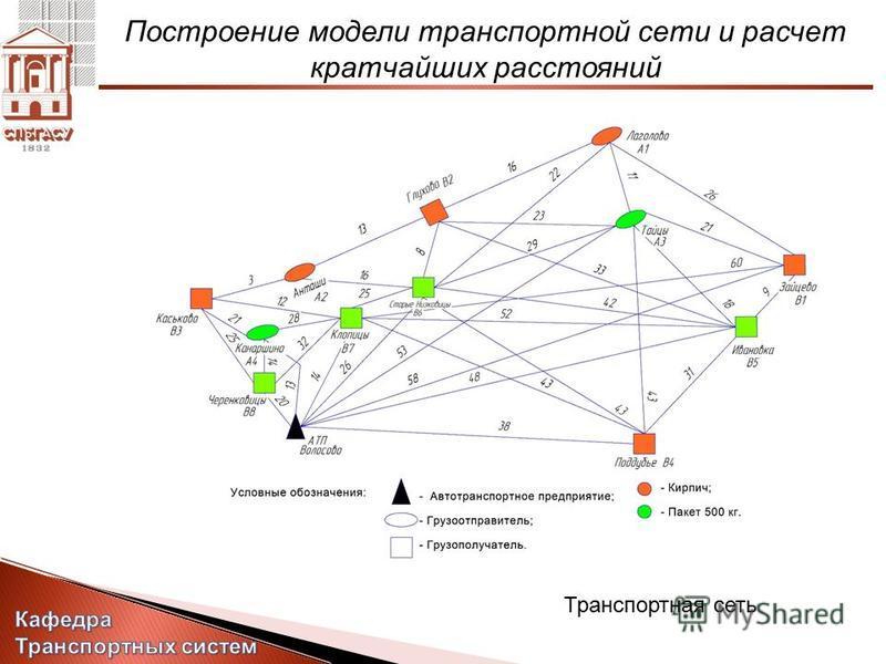 Построение модели транспортной сети и расчет кратчайших расстояний Транспортная сеть