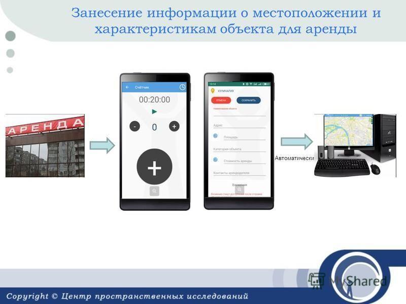 Занесение информации о местоположении и характеристикам объекта для аренды Автоматически