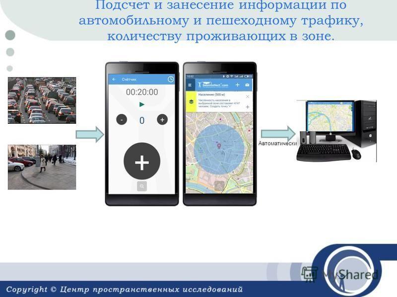 Подсчет и занесение информации по автомобильному и пешеходному трафику, количеству проживающих в зоне. Автоматически