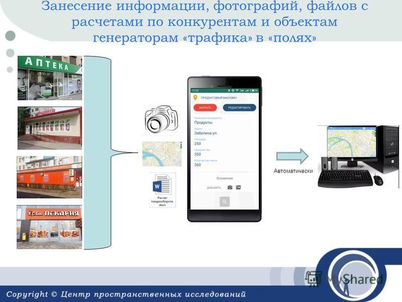 Занесение информации, фотографий, файлов с расчетами по конкурентам и объектам генераторам «трафика» в «полях» Автоматически
