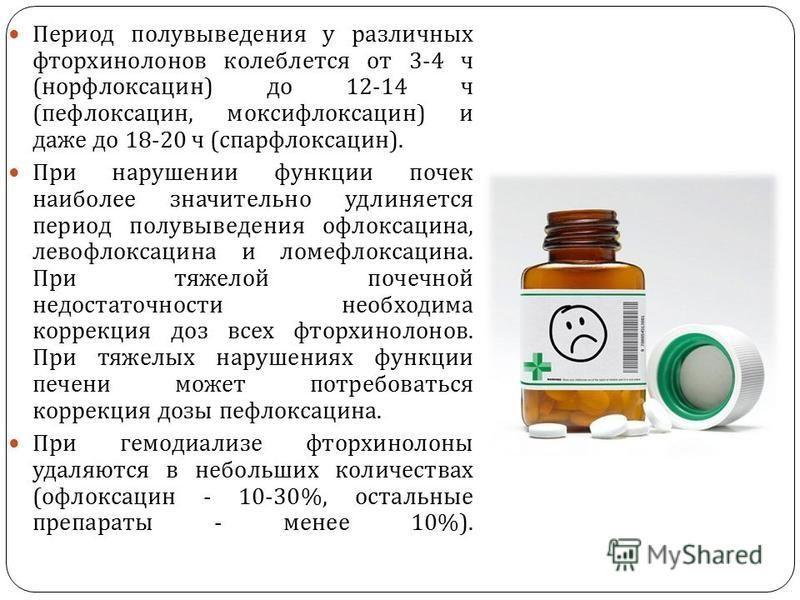 Период полувыведения у различных фторхинолонов колеблется от 3-4 ч ( норфлоксацин ) до 12-14 ч ( пефлоксацин, моксифлоксацин ) и даже до 18-20 ч ( спарфлоксацин ). При нарушении функции почек наиболее значительно удлиняется период полувыведения офлок