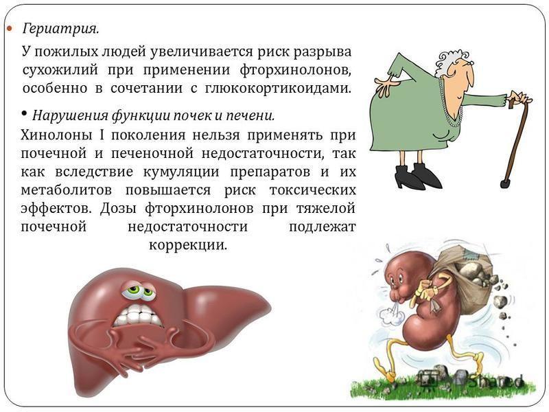 Гериатрия. У пожилых людей увеличивается риск разрыва сухожилий при применении фторхинолонов, особенно в сочетании с глюкокортикоидами. Нарушения функции почек и печени. Хинолоны I поколения нельзя применять при почечной и печеночной недостаточности,