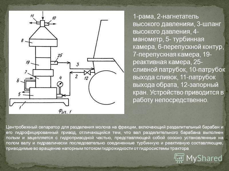 Центробежный сепаратор для разделения молока на фракции, включающий разделительный барабан и его гидрофицированный привод, отличающийся тем, что вал разделительного барабана выполнен полым и зацепляется с гидроприводной частью, представляющей собой с