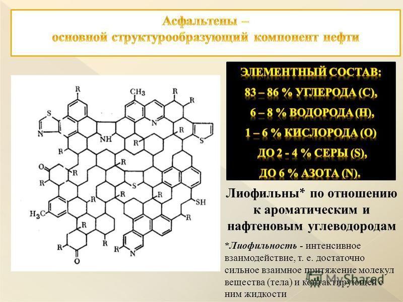 Лиофильны * по отношению к ароматическим и нафтеновым углеводородам *Лиофильность - интенсивное взаимодействие, т. е. достаточно сильное взаимное притяжение молекул вещества ( тела ) и контактирующей с ним жидкости