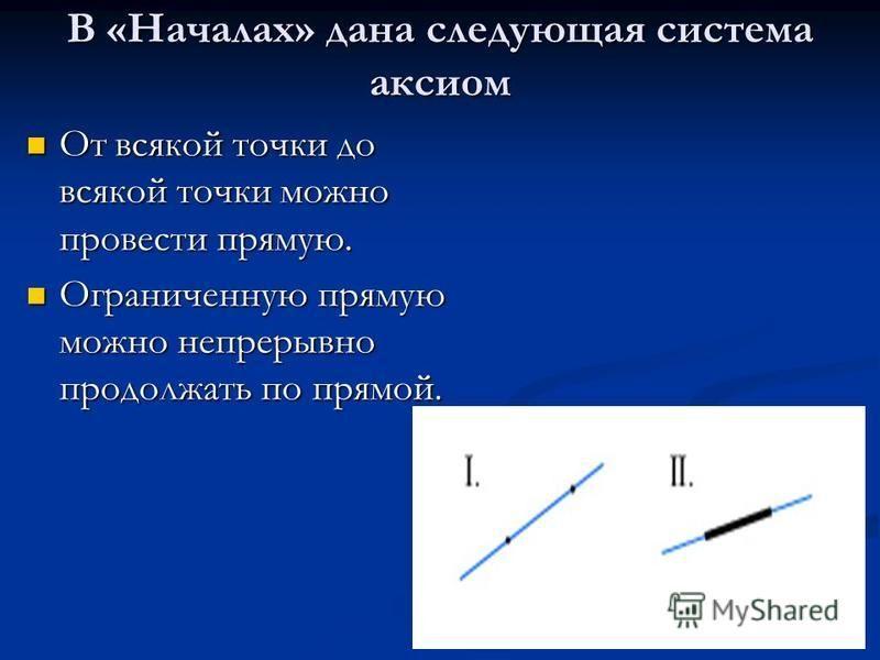 В «Началах» дана следующая система аксиом От всякой точки до всякой точки можно провести прямую. От всякой точки до всякой точки можно провести прямую. Ограниченную прямую можно непрерывно продолжать по прямой. Ограниченную прямую можно непрерывно пр