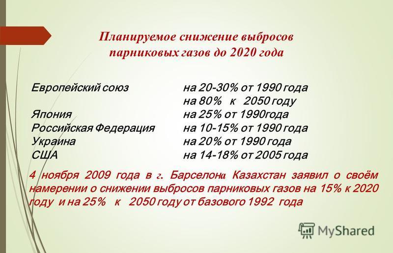 Европейский союз на 20-30% от 1990 года на 80% к 2050 году Япония на 25% от 1990 года Российская Федерация на 10-15% от 1990 года Украина на 20% от 1990 года США на 14-18% от 2005 года 4 ноября 2009 года в г. Барселон а Казахстан заявил о своём намер