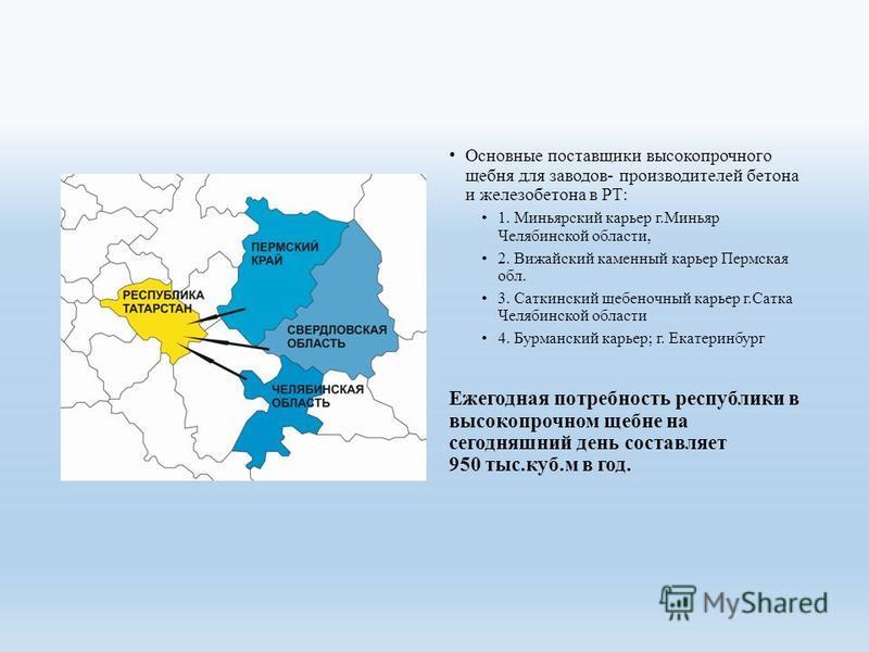 КАРТА Ежегодная потребность республики в высокопрочном щебне на сегодняшний день составляет 950 тыс.куб.м в год. Основные поставщики высокопрочного щебня для заводыв- производителей бетона и железобетона в РТ: 1. Миньярский карьер г.Миньяр Челябинско