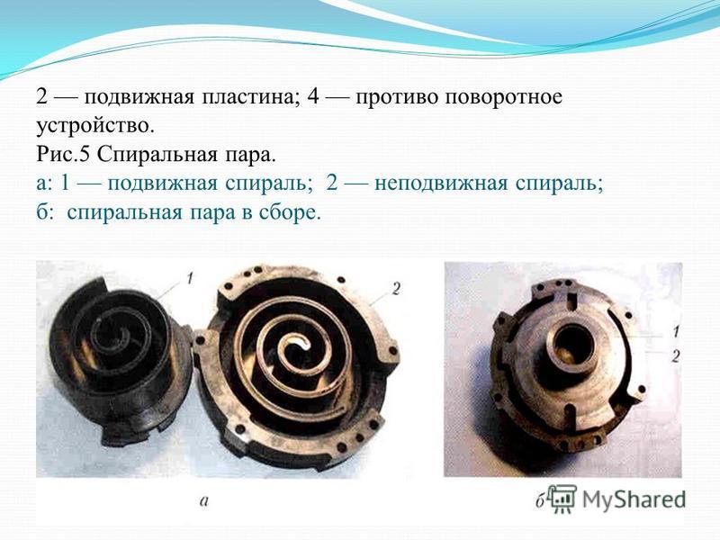 2 подвижная пластина; 4 противо поворотное устройство. Рис.5 Спиральная пара. а: 1 подвижная спираль; 2 неподвижная спираль; б: спиральная пара в сборе.