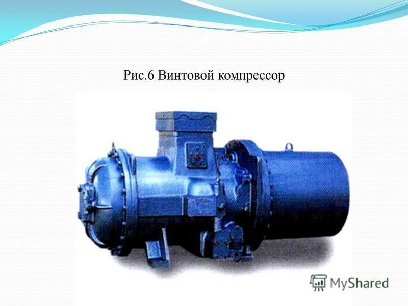 Рис.6 Винтовой компрессор