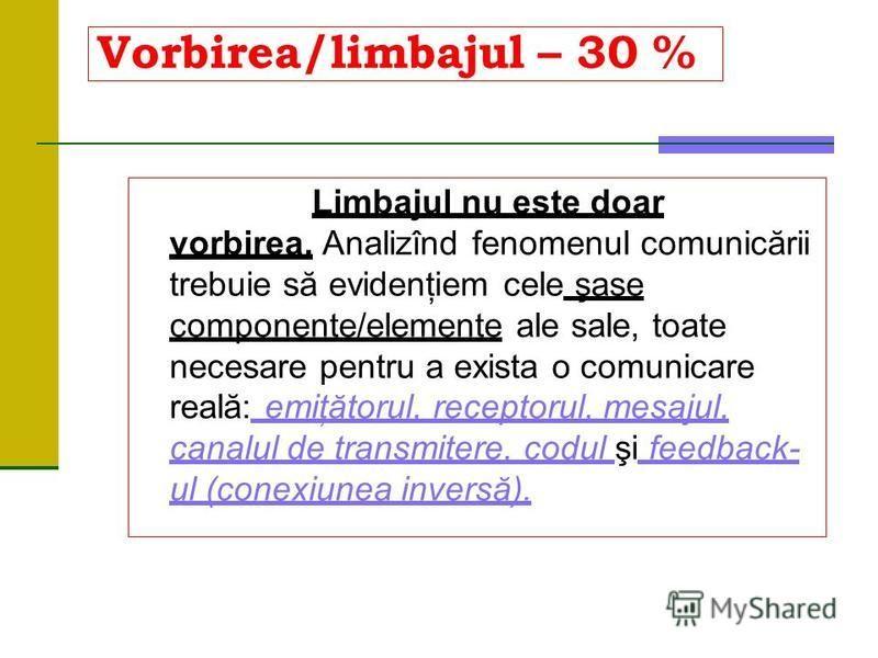 Vorbirea/limbajul – 30 % Limbajul nu este doar vorbirea. Analizînd fenomenul comunicării trebuie să evidenţiem cele şase componente/elemente ale sale, toate necesare pentru a exista o comunicare reală: emiţătorul, receptorul, mesajul, canalul de tran