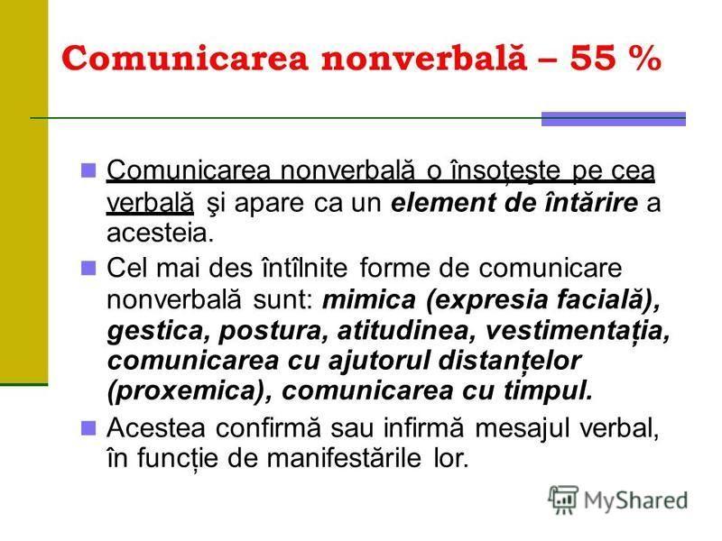 Comunicarea nonverbală – 55 % Comunicarea nonverbală o însoţeşte pe cea verbală şi apare ca un element de întărire a acesteia. Cel mai des întîlnite forme de comunicare nonverbală sunt: mimica (expresia facială), gestica, postura, atitudinea, vestime