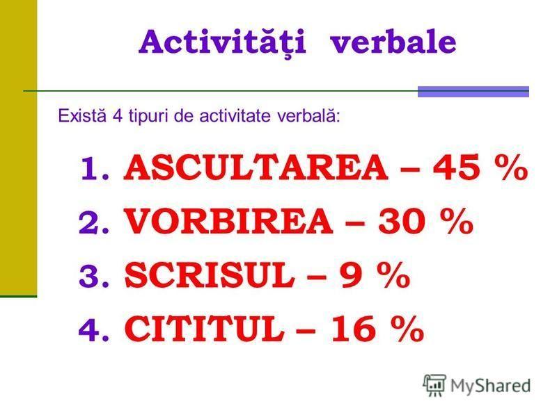 Activităţiverbale Există 4 tipuri de activitate verbală: 1. ASCULTAREA – 45 % 2. VORBIREA – 30% 3. SCRISUL – 9 % 4. CITITUL – 16 %