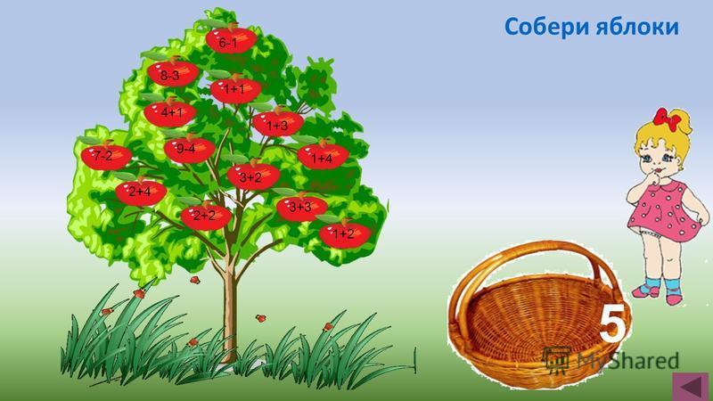 Собери яблоки 1+3 2+2 1+1 2+43+3 5 1+2 3+26-11+4 4+17-29-4 8-3
