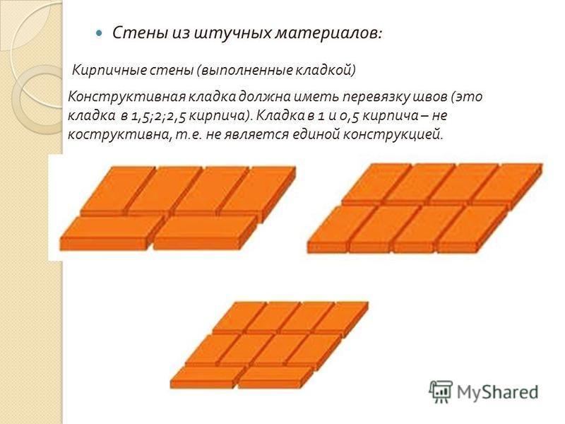 Стены из штучных материалов : Кирпичные стены ( выполненные кладкой ) Конструктивная кладка должна иметь перевязку швов ( это кладка в 1,5;2;2,5 кирпича ). Кладка в 1 и 0,5 кирпича – не коструктивна, т. е. не является единой конструкцией.