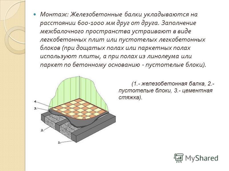 Монтаж : Железобетонные балки укладываются на расстоянии 600-1000 мм друг от друга. Заполнение межбалочного пространства устраивают в виде легкобетонных плит или пустотелых легкобетонных блоков ( при дощатых полах или паркетных полах используют плиты