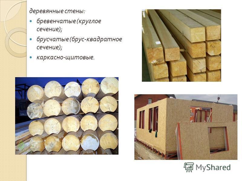 деревянные стены : бревенчатые ( круглое сечение ); брусчатые ( брус - квадратное сечение ); каркасно - щитовые.