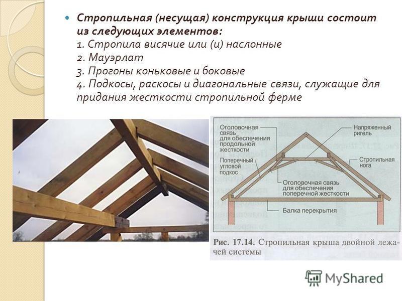 Стропильная ( несущая ) конструкция крыши состоит из следующих элементов : 1. Стропила висячие или ( и ) наслонные 2. Мауэрлат 3. Прогоны коньковые и боковые 4. Подкосы, раскосы и диагональные связи, служащие для придания жесткости стропильной ферме