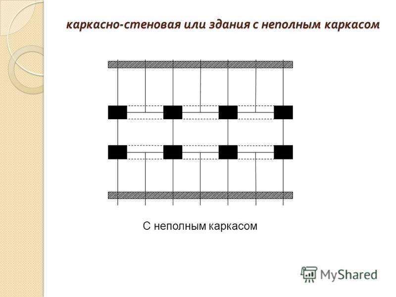 каркасно - стеновая или здания с неполным каркасом С неполным каркасом