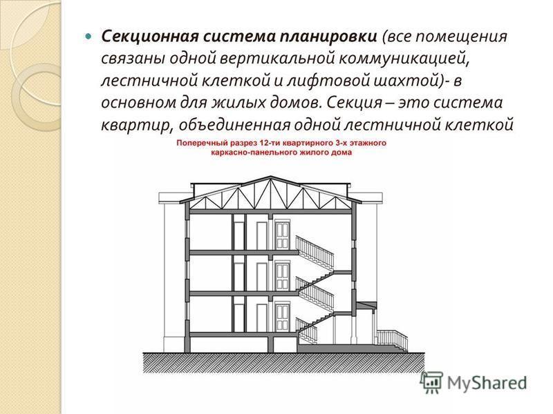 Секционная система планировки ( все помещения связаны одной вертикальной коммуникацией, лестничной клеткой и лифтовой шахтой )- в основном для жилых домов. Секция – это система квартир, объединенная одной лестничной клеткой