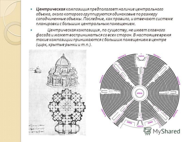 Центрическая композиция предполагает наличие центрального объема, около которого группируются одинаковые по размеру соподчиненные объемы. Последние, как правило, и отвечают системе планировки с большим центральным помещением. Центрическая композиция,