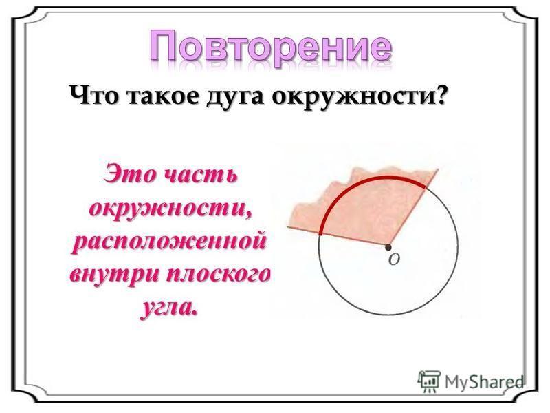 Что такое дуга окружности? Это часть окружности, расположенной внутри плоского угла.