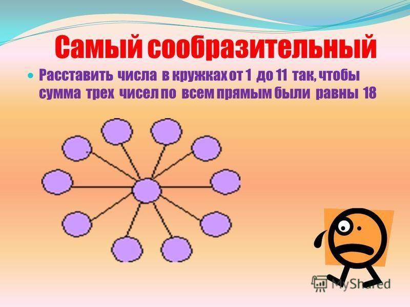 Самый сообразительный Расставить числа в кружках от 1 до 11 так, чтобы сумма трех чисел по всем прямым были равны 18