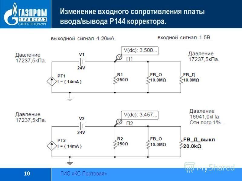 Изменение входного сопротивления платы ввода/вывода P144 корректора. ГИС «КС Портовая» 10