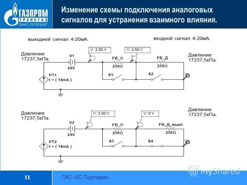 Изменение схемы подключения аналоговых сигналов для устранения взаимного влияния. ГИС «КС Портовая» 11