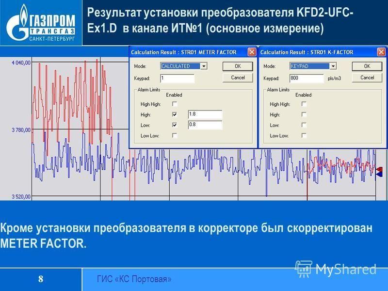 ГИС «КС Портовая» Результат установки преобразователя KFD2-UFC- Ex1. D в канале ИТ1 (основное измерение) 8 Кроме установки преобразователя в корректоре был скорректирован METER FACTOR.