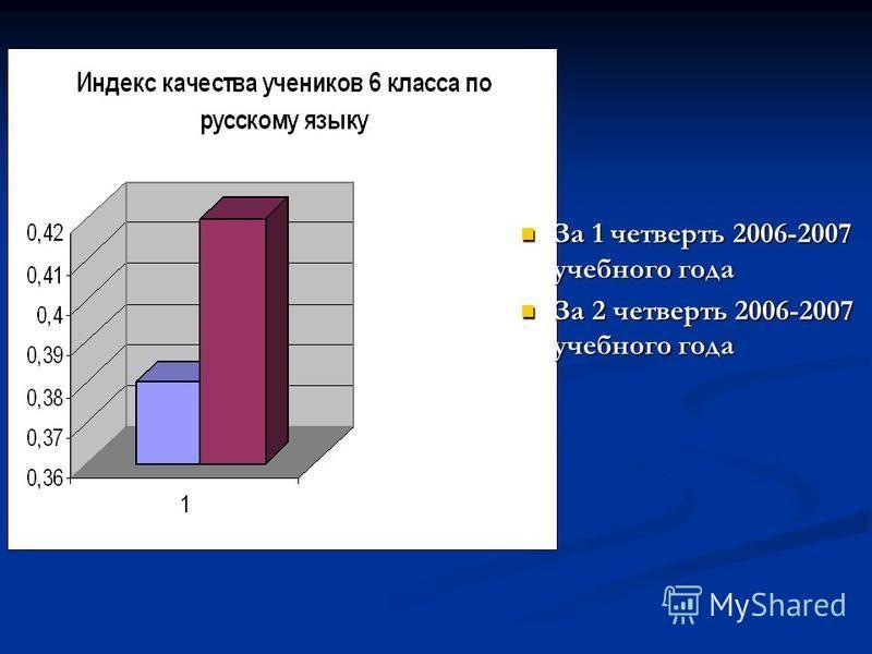 За 1 четверть 2006-2007 учебного года За 2 четверть 2006-2007 учебного года