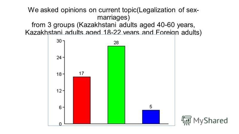 We asked opinions on current topic(Legalization of sex- marriages) from 3 groups (Kazakhstani adults aged 40-60 years, Kazakhstani adults aged 18-22 years and Foreign adults)