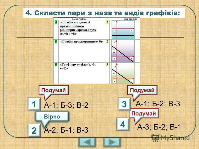 4. Скласти пари з назв та видів графіків: А-3; Б-2; В-1 А-2; Б-1; В-3 А-1; Б-2; В-3 А-1; Б-3; В-2 Подумай Вірно 4 13 2