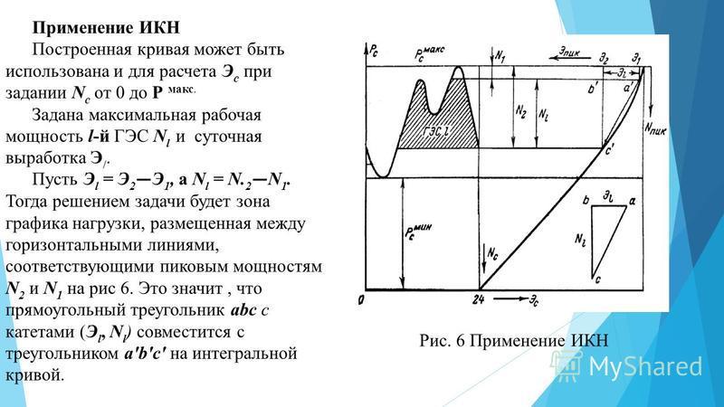Применение ИКН Построенная кривая может быть использована и для расчета Э с при задании N c от 0 до Р макс. Задана максимальная рабочая мощность l-й ГЭС N l и суточная выработка Э /. Пусть Э l = Э 2 Э 1, a N l = N. 2 N 1. Тогда решением задачи будет