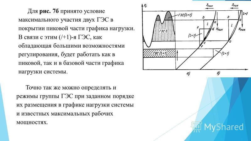 Для рис. 7 б принято условие максимального участия двух ГЭС в покрытии пиковой части графика нагрузки. В связи с этим (/+1)-я ГЭС, как обладающая большими возможностями регулирования, будет работать как в пиковой, так и в базовой части графика нагруз