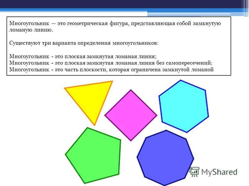 Многоугольник это геометрическая фигура, представляющая собой замкнутую ломаную линию. Существуют три варианта определения многоугольников: Многоугольник - это плоская замкнутая ломаная линия; Многоугольник - это плоская замкнутая ломаная линия без с