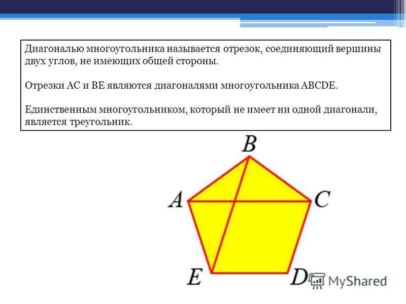 Диагональю многоугольника называется отрезок, соединяющий вершины двух углов, не имеющих общей стороны. Отрезки AC и BE являются диагоналями многоугольника ABCDE. Единственным многоугольником, который не имеет ни одной диагонали, является треугольник