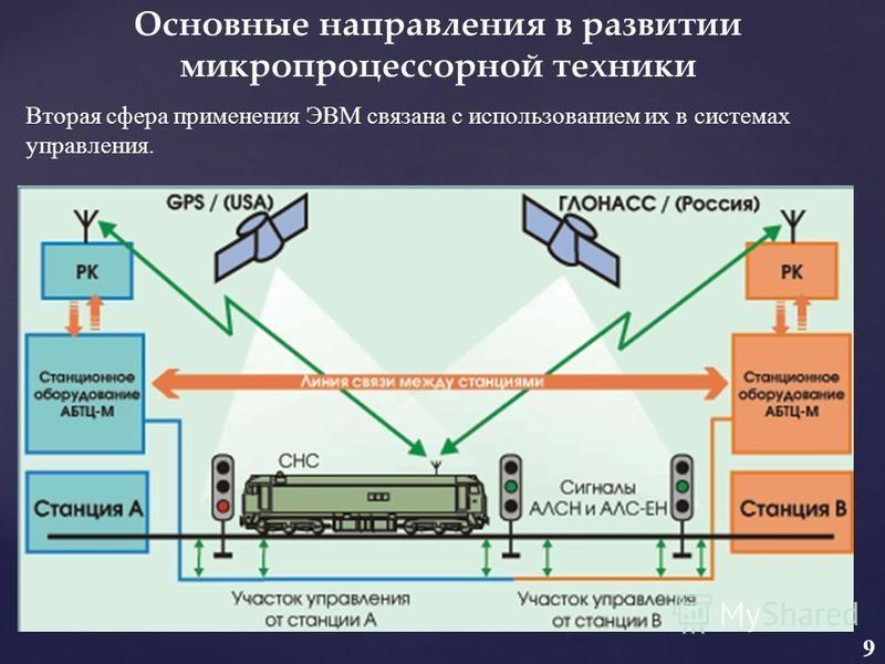 Основные направления в развитии микропроцессорной техники Вторая сфера применения ЭВМ связана с использованием их в системах управления. 9
