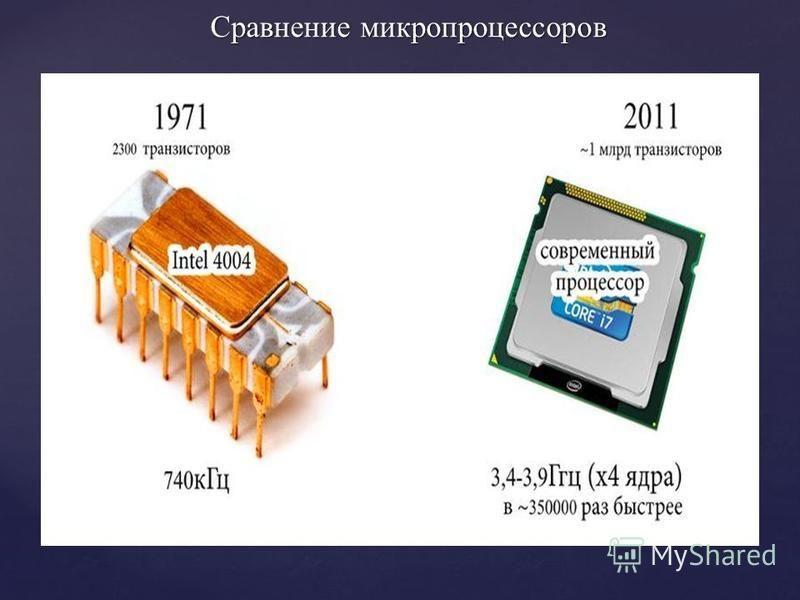 Сравнение микропроцессоров