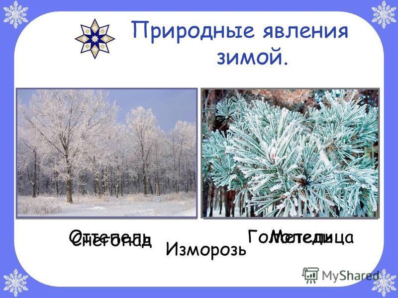 Природные явления зимой. Оттепель Гололедица Снегопад Метель Изморозь