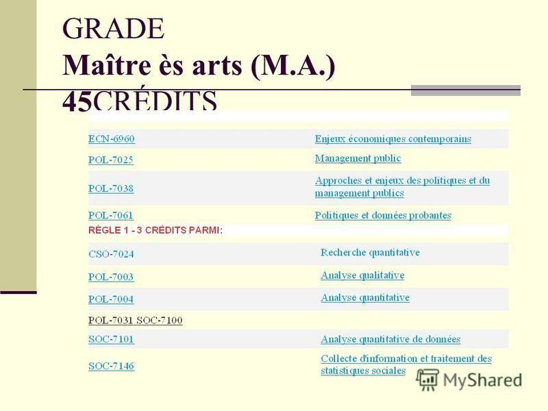 GRADE Maître ès arts (M.A.) 45CRÉDITS