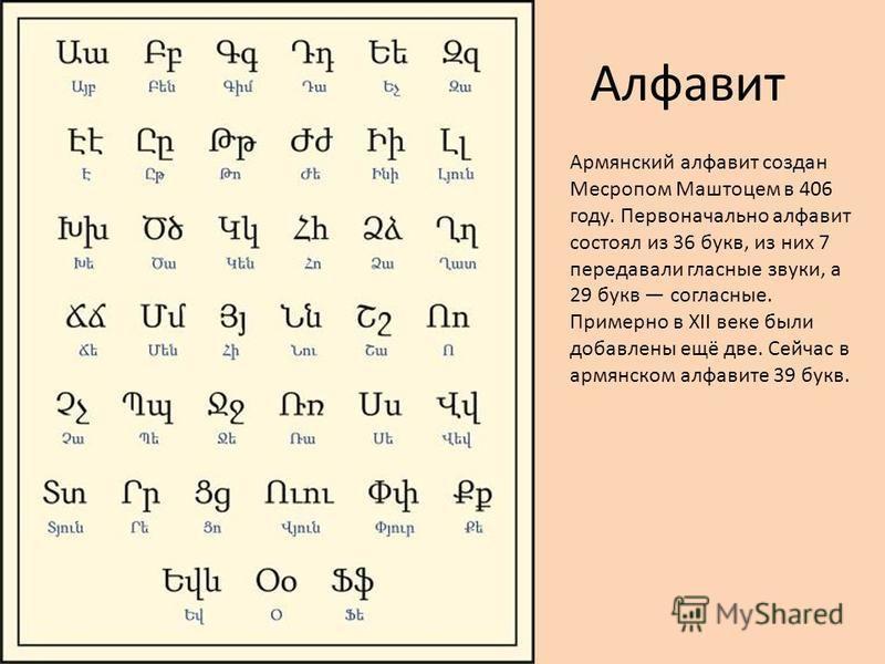 Алфавит Армянский алфавит создан Месропом Маштоцем в 406 году. Первоначально алфавит состоял из 36 букв, из них 7 передавали гласные звуки, а 29 букв согласные. Примерно в XII веке были добавлены ещё две. Сейчас в армянском алфавите 39 букв.