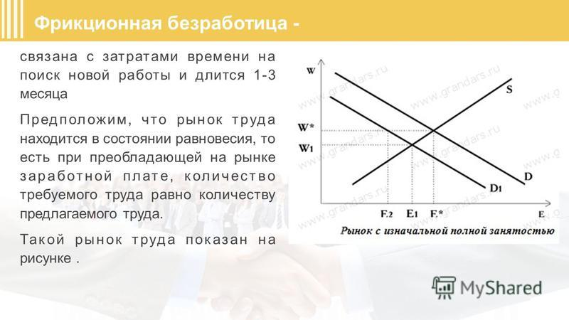 Фрикционная безработица - связана с затратами времени на поиск новой работы и длится 1-3 месяца Предположим, что рынок труда находится в состоянии равновесия, то есть при преобладающей на рынке заработной плате, количество требуемого труда равно коли