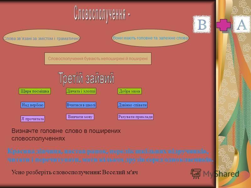 Розділ науки про мову, Будову словосполучень і речень Вживання розділових знаків на письмі Який вивчає