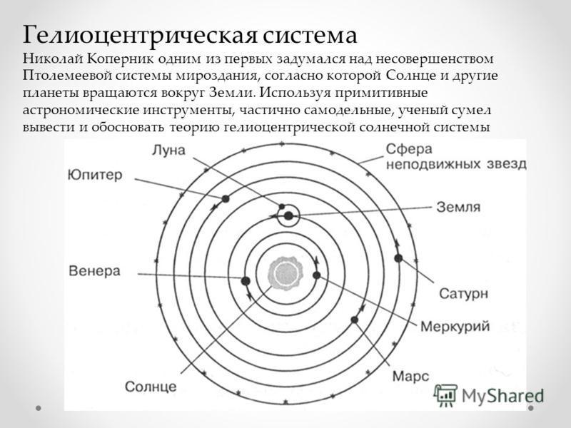 Гелиоцентрическая система Николай Коперник одним из первых задумался над несовершенством Птолемеевой системы мироздания, согласно которой Солнце и другие планеты вращаются вокруг Земли. Используя примитивные астрономические инструменты, частично само