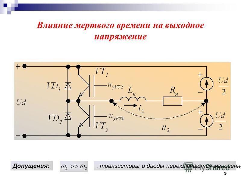 3 Влияние мертвого времени на выходное напряжение Допущения:, транзисторы и диоды переключаются мгновенно.
