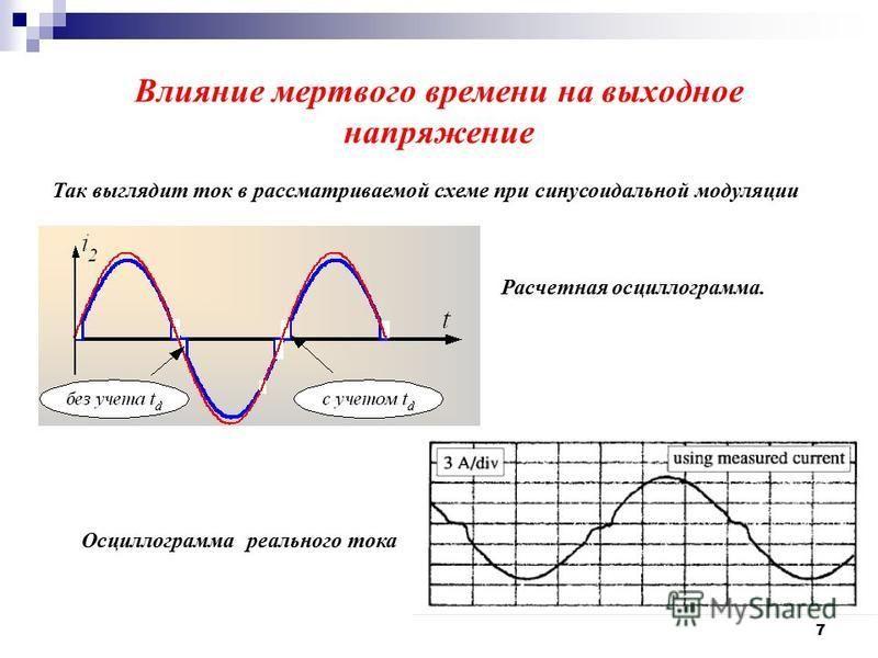 7 Так выглядит ток в рассматриваемой схеме при синусоидальной модуляции Расчетная осциллограмма. Осциллограмма реального тока