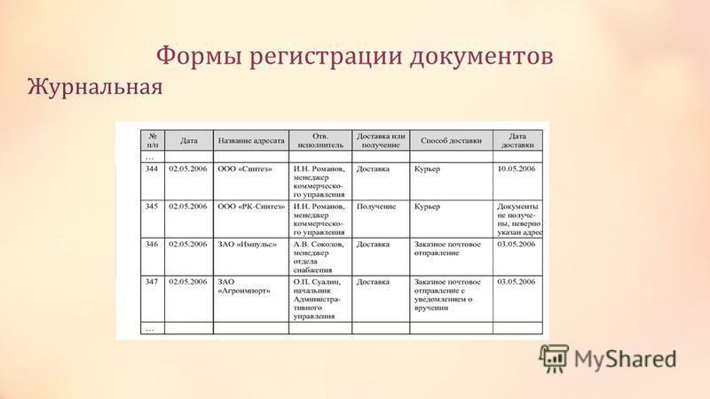 Формы регистрации документов Журнальная