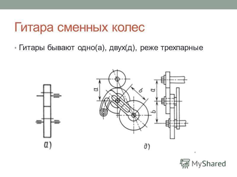 Гитара сменных колес Гитары бывают одно(а), двух(д), реже трехпарные