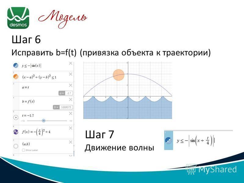 Шаг 6 Исправить b=f(t) (привязка объекта к траектории) Шаг 7 Движение волны